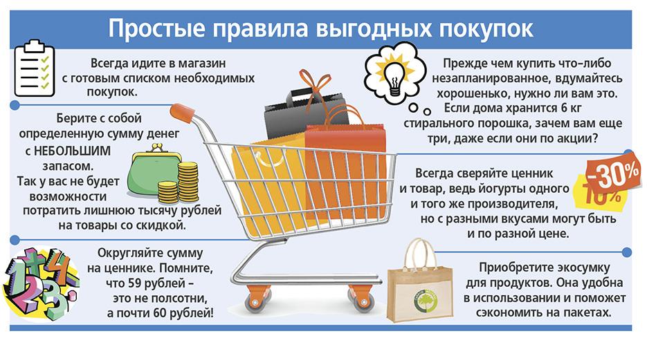 Купить и не купиться